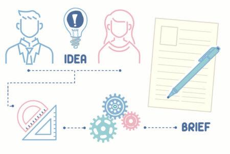 Briefing design process